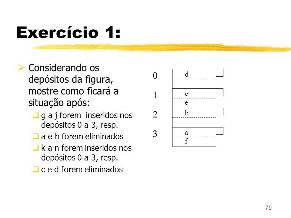 79 Exercício 1: Considerando os depósitos da figura, mostre como ficará a situação após: g a j forem inseridos nos depósitos 0 a 3, resp. a e b forem