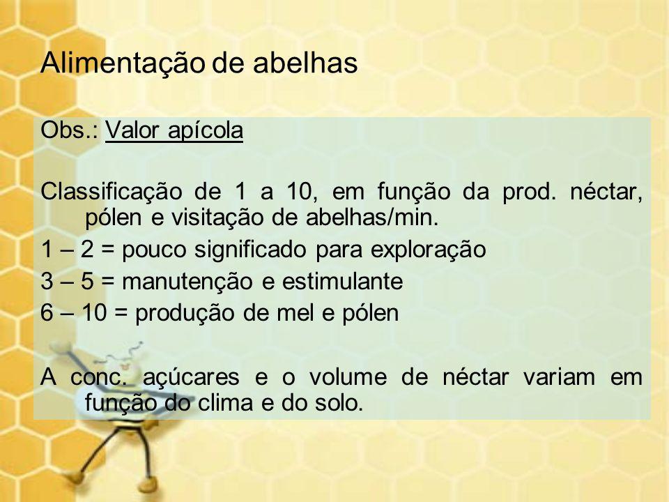Alimentação de abelhas Obs.: Valor apícola Classificação de 1 a 10, em função da prod. néctar, pólen e visitação de abelhas/min. 1 – 2 = pouco signifi
