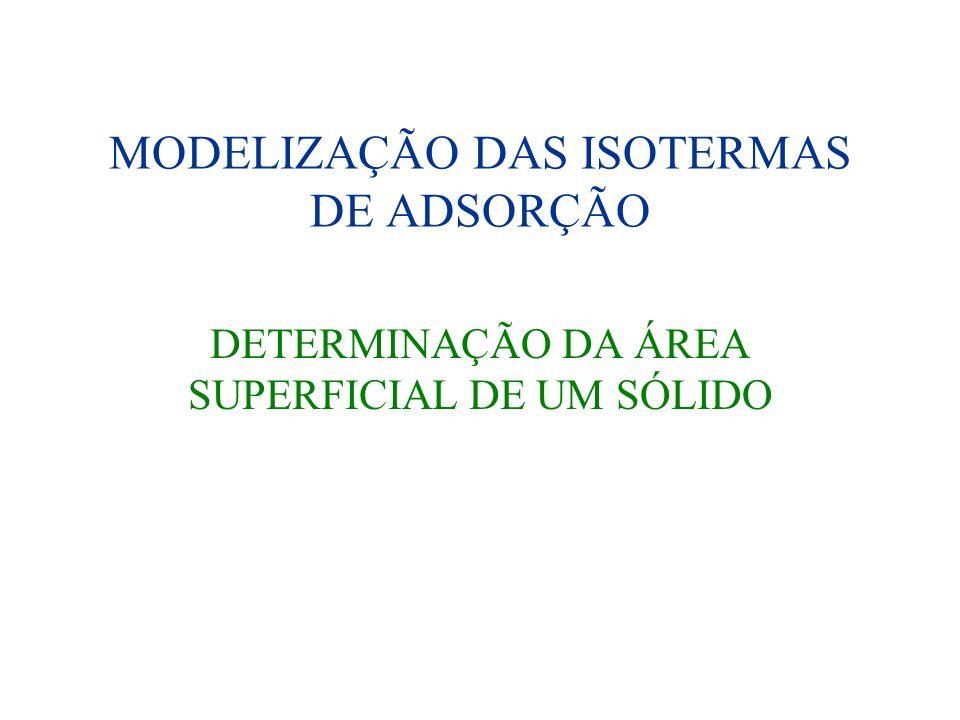 MODELIZAÇÃO DAS ISOTERMAS DE ADSORÇÃO DETERMINAÇÃO DA ÁREA SUPERFICIAL DE UM SÓLIDO