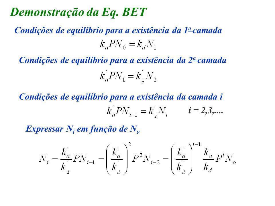 Demonstração da Eq. BET Condições de equilíbrio para a existência da 1 a camada Condições de equilíbrio para a existência da 2 a camada Condições de e