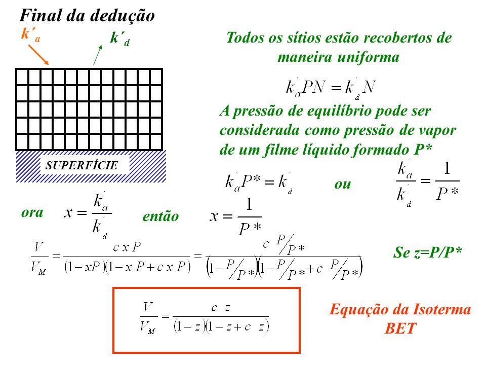 Final da dedução SUPERFÍCIE k´ a k´ d Todos os sítios estão recobertos de maneira uniforma A pressão de equilíbrio pode ser considerada como pressão d