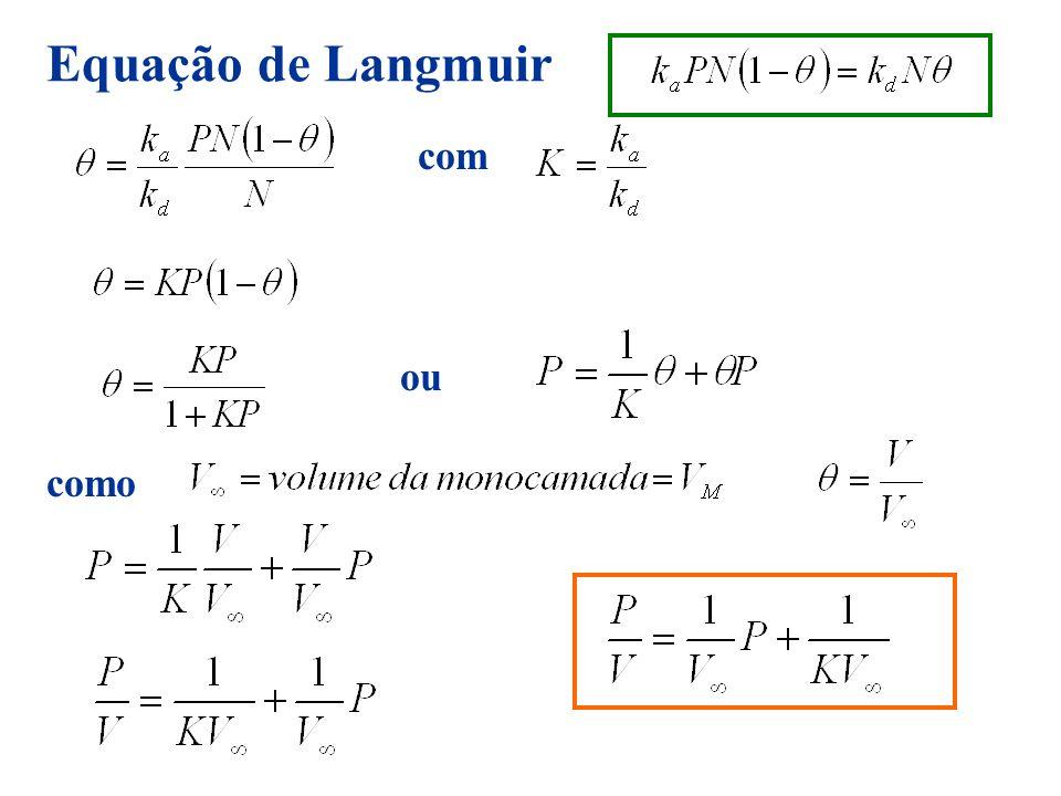 Equação de Langmuir com ou como