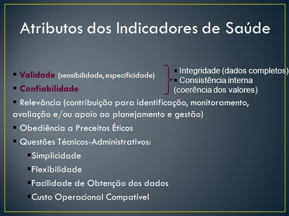 Atributos dos Indicadores de Saúde Validade (sensibilidade, especificidade) Confiabilidade Relevância (contribuição para identificação, monitoramento,
