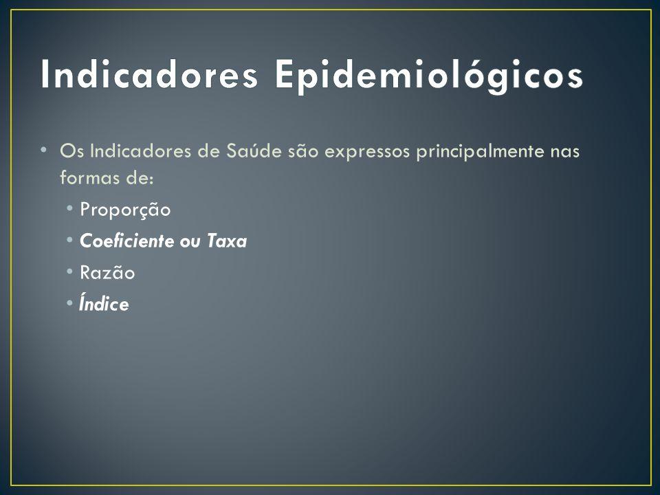 Os Indicadores de Saúde são expressos principalmente nas formas de: Proporção Coeficiente ou Taxa Razão Índice