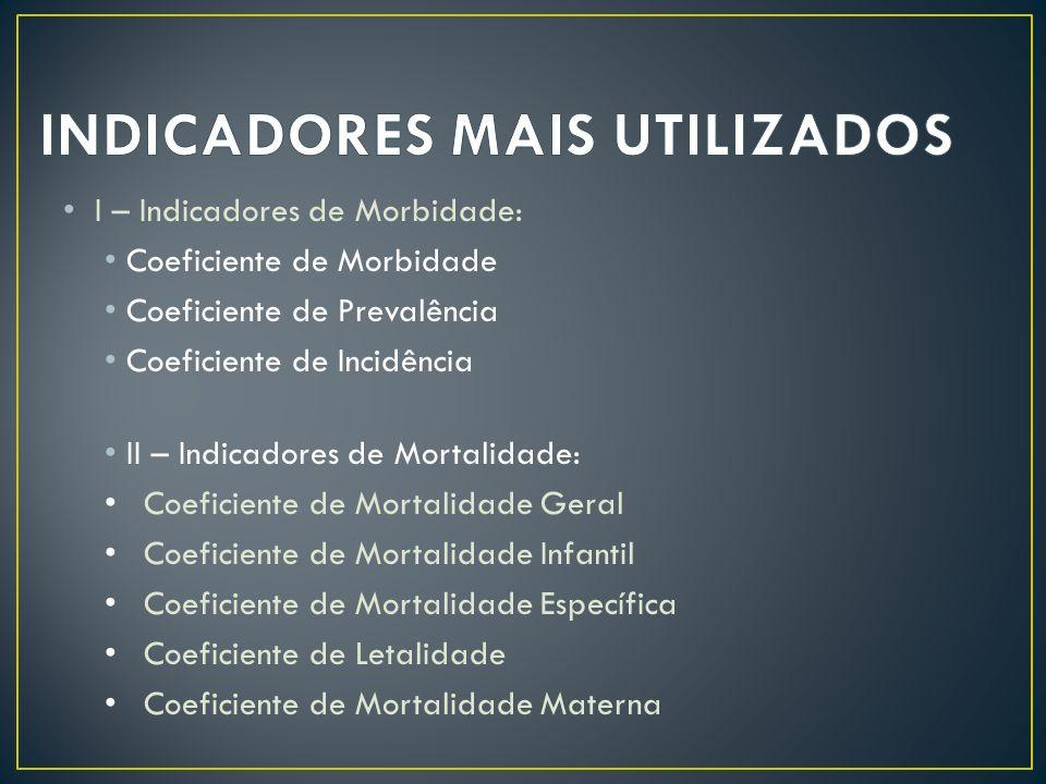 I – Indicadores de Morbidade: Coeficiente de Morbidade Coeficiente de Prevalência Coeficiente de Incidência II – Indicadores de Mortalidade: Coeficien