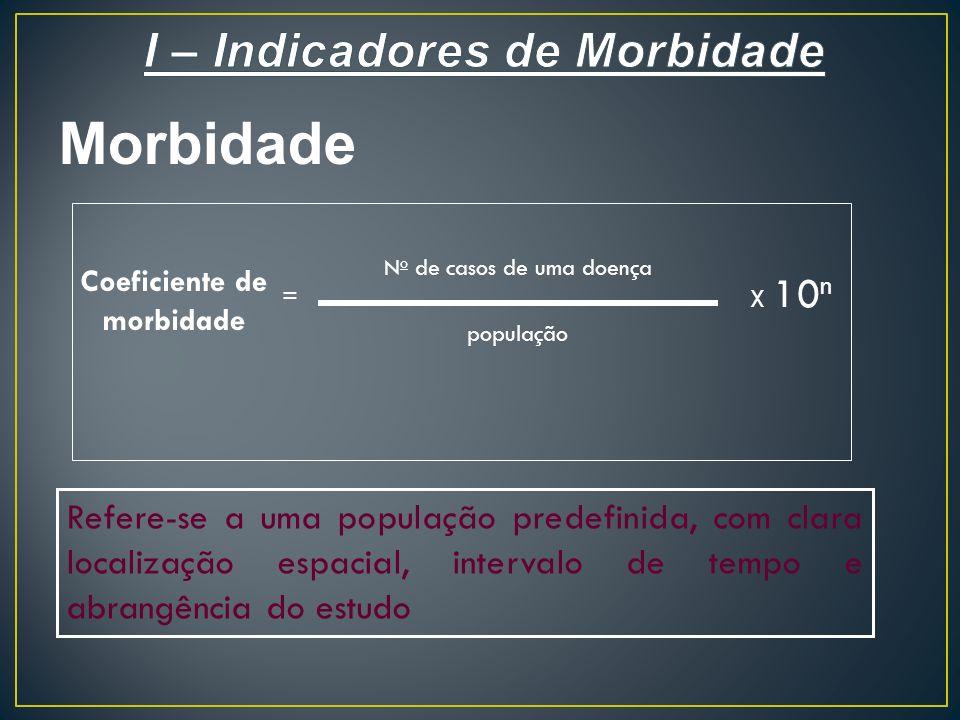 Coeficiente de morbidade = N o de casos de uma doença população X 10 n Refere-se a uma população predefinida, com clara localização espacial, interval