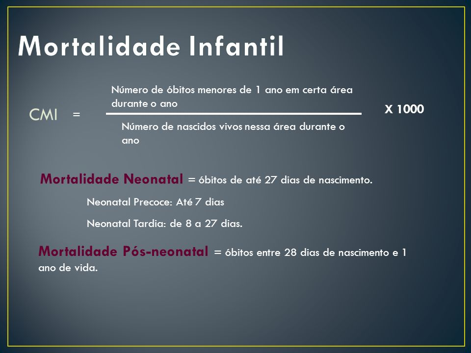 CMI Mortalidade Neonatal = óbitos de até 27 dias de nascimento. Neonatal Precoce: Até 7 dias Neonatal Tardia: de 8 a 27 dias. Mortalidade Pós-neonatal