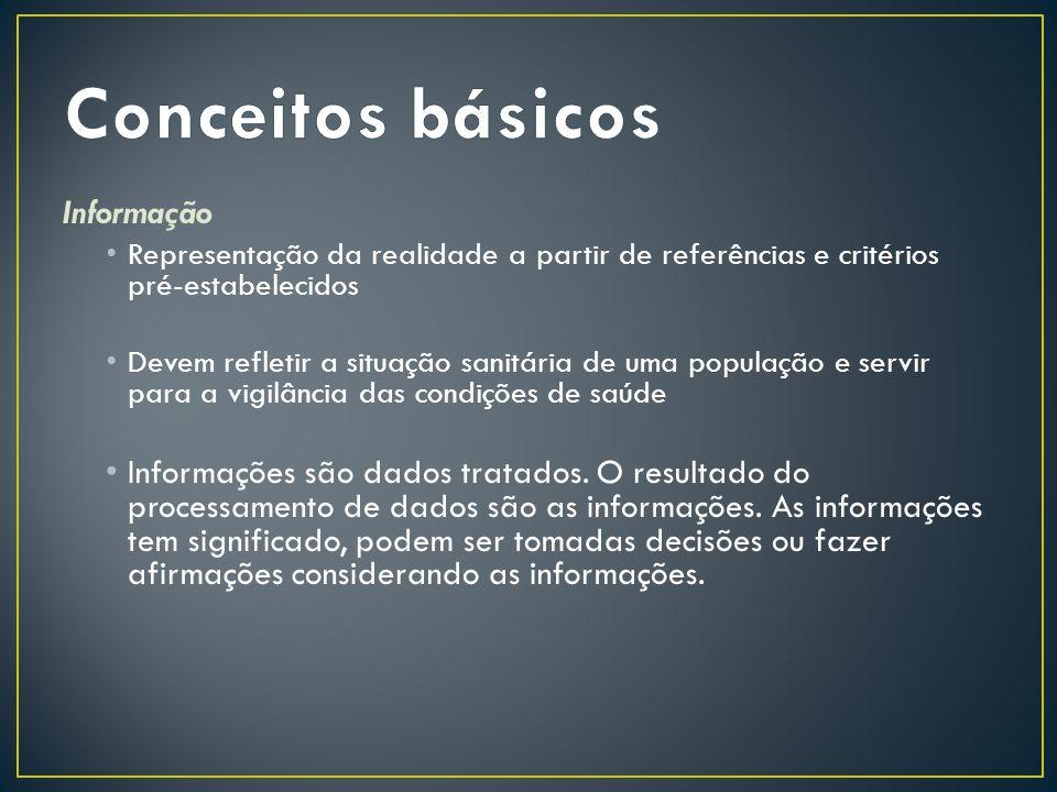 Informação Representação da realidade a partir de referências e critérios pré-estabelecidos Devem refletir a situação sanitária de uma população e ser