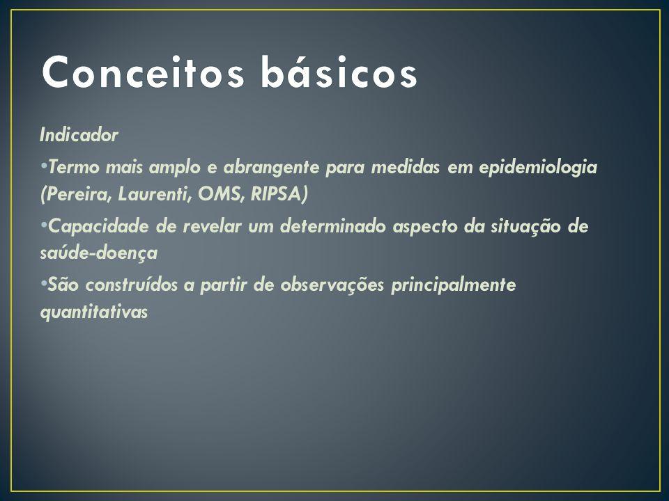 Indicador Termo mais amplo e abrangente para medidas em epidemiologia (Pereira, Laurenti, OMS, RIPSA) Capacidade de revelar um determinado aspecto da