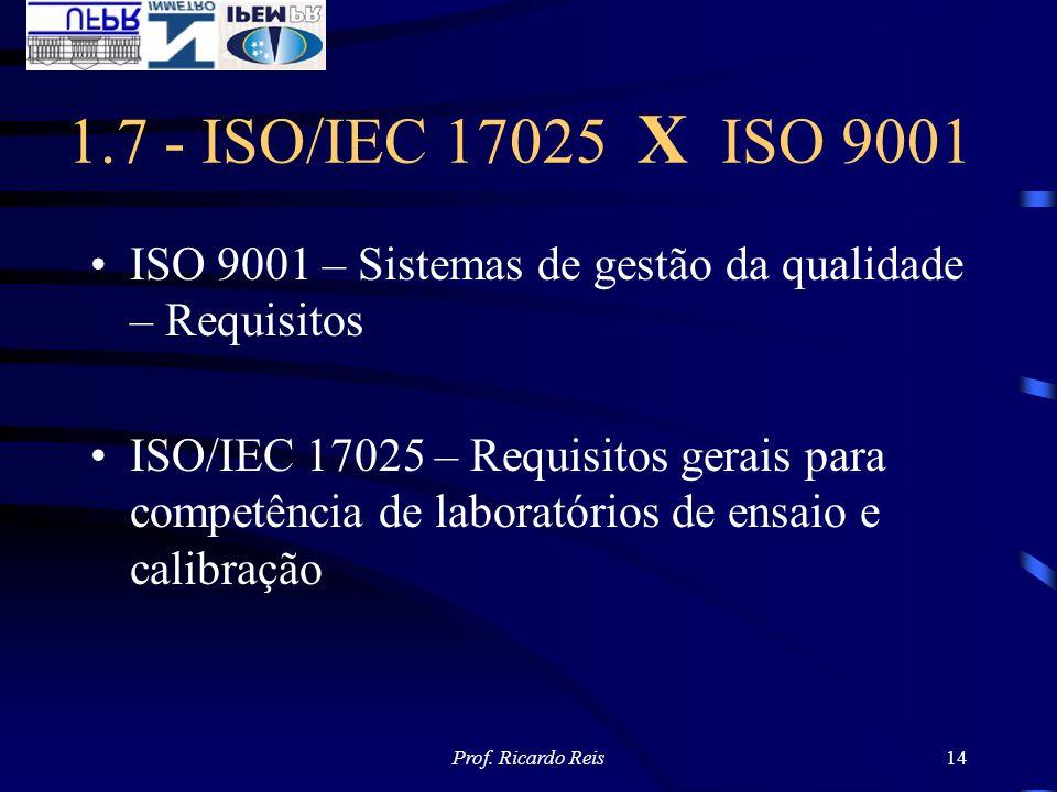 Prof. Ricardo Reis14 1.7 - ISO/IEC 17025 X ISO 9001 ISO 9001 – Sistemas de gestão da qualidade – Requisitos ISO/IEC 17025 – Requisitos gerais para com