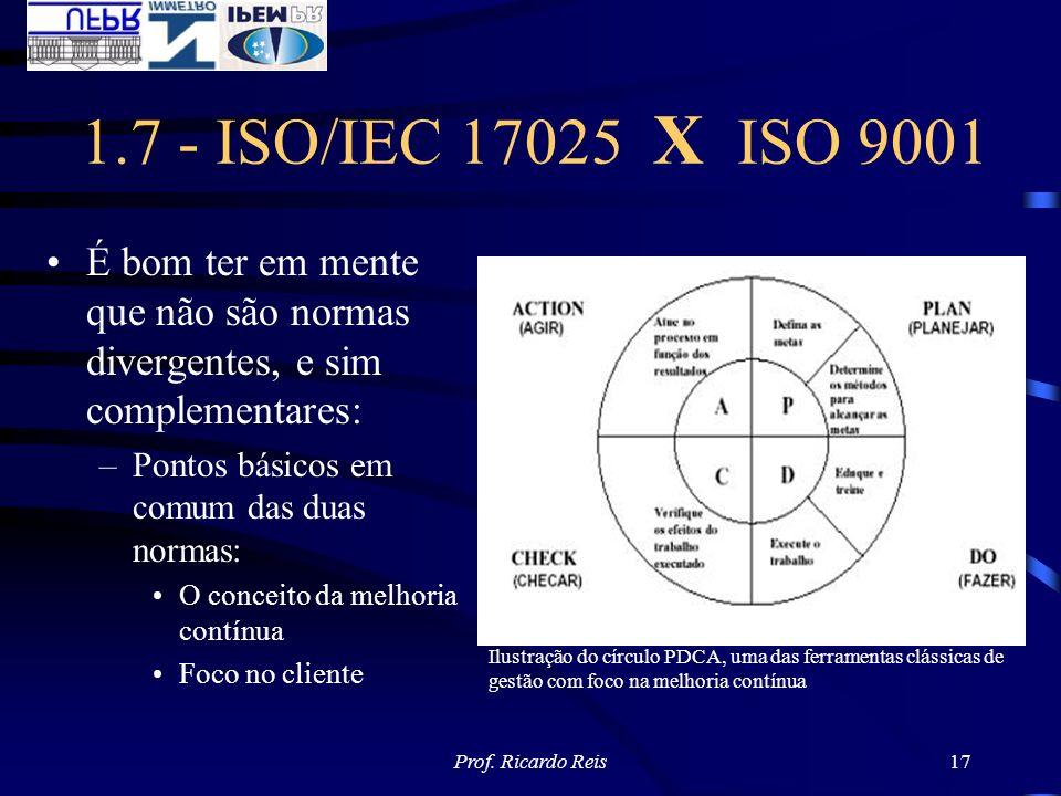 Prof. Ricardo Reis17 1.7 - ISO/IEC 17025 X ISO 9001 É bom ter em mente que não são normas divergentes, e sim complementares: –Pontos básicos em comum