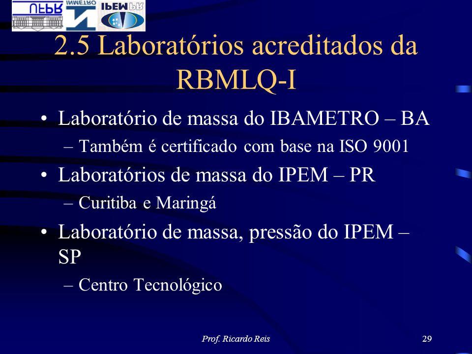 Prof. Ricardo Reis29 2.5 Laboratórios acreditados da RBMLQ-I Laboratório de massa do IBAMETRO – BA –Também é certificado com base na ISO 9001 Laborató