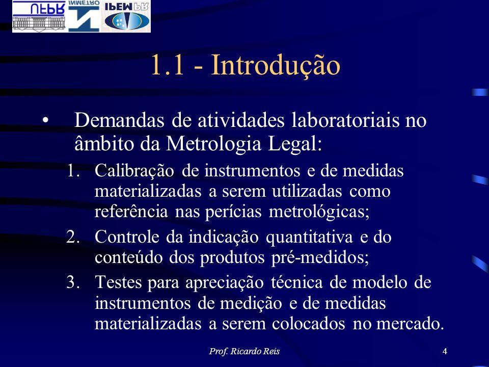 Prof. Ricardo Reis4 1.1 - Introdução Demandas de atividades laboratoriais no âmbito da Metrologia Legal: 1.Calibração de instrumentos e de medidas mat