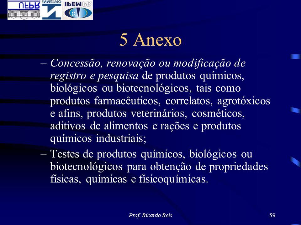 Prof. Ricardo Reis59 5 Anexo –Concessão, renovação ou modificação de registro e pesquisa de produtos químicos, biológicos ou biotecnológicos, tais com