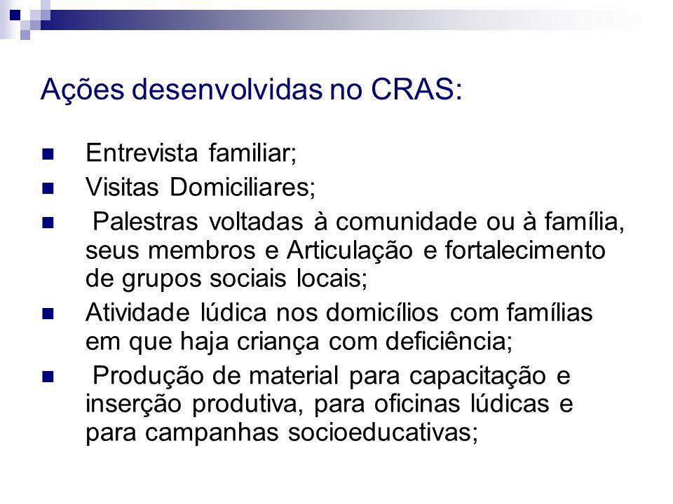 Ações desenvolvidas no CRAS: Entrevista familiar; Visitas Domiciliares; Palestras voltadas à comunidade ou à família, seus membros e Articulação e for