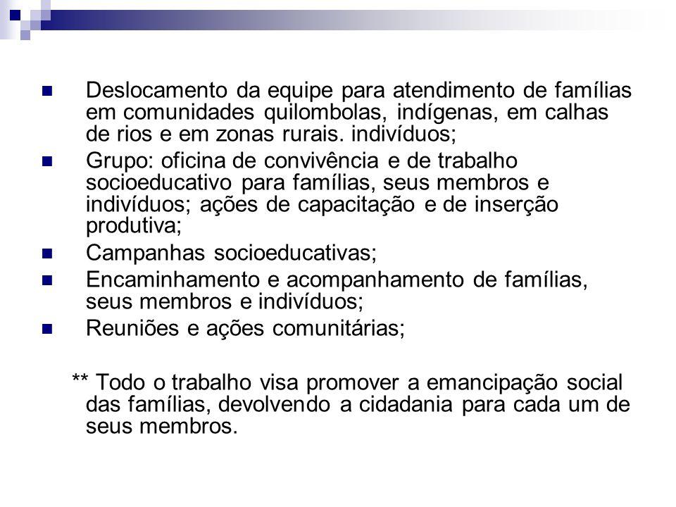 Deslocamento da equipe para atendimento de famílias em comunidades quilombolas, indígenas, em calhas de rios e em zonas rurais. indivíduos; Grupo: ofi