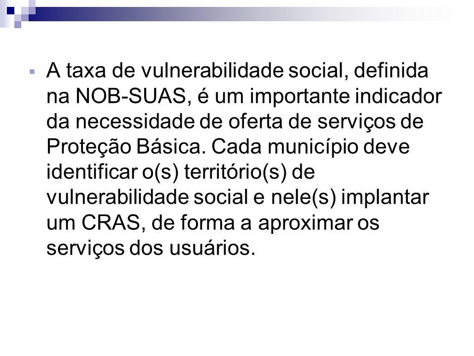 A taxa de vulnerabilidade social, definida na NOB-SUAS, é um importante indicador da necessidade de oferta de serviços de Proteção Básica. Cada municí