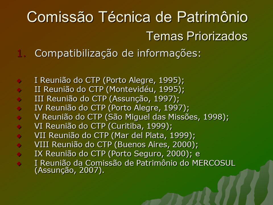 Comissão Técnica de Patrimônio Temas Priorizados 1.Compatibilização de informações: I Reunião do CTP (Porto Alegre, 1995); I Reunião do CTP (Porto Alegre, 1995); II Reunião do CTP (Montevidéu, 1995); II Reunião do CTP (Montevidéu, 1995); III Reunião do CTP (Assunção, 1997); III Reunião do CTP (Assunção, 1997); IV Reunião do CTP (Porto Alegre, 1997); IV Reunião do CTP (Porto Alegre, 1997); V Reunião do CTP (São Miguel das Missões, 1998); V Reunião do CTP (São Miguel das Missões, 1998); VI Reunião do CTP (Curitiba, 1999); VI Reunião do CTP (Curitiba, 1999); VII Reunião do CTP (Mar del Plata, 1999); VII Reunião do CTP (Mar del Plata, 1999); VIII Reunião do CTP (Buenos Aires, 2000); VIII Reunião do CTP (Buenos Aires, 2000); IX Reunião do CTP (Porto Seguro, 2000); e IX Reunião do CTP (Porto Seguro, 2000); e I Reunião da Comissão de Patrimônio do MERCOSUL (Assunção, 2007).