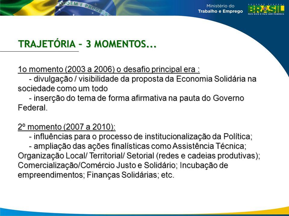 1o momento (2003 a 2006) o desafio principal era : - divulgação / visibilidade da proposta da Economia Solidária na sociedade como um todo - divulgaçã