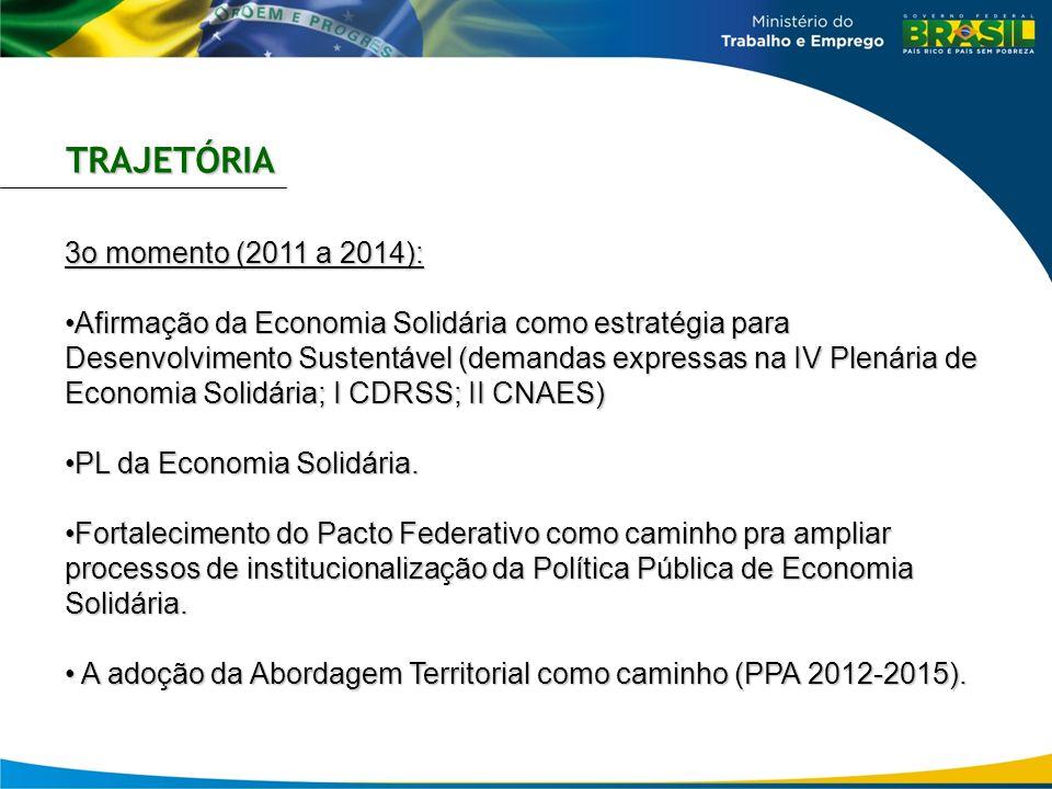 3o momento (2011 a 2014): Afirmação da Economia Solidária como estratégia para Desenvolvimento Sustentável (demandas expressas na IV Plenária de Econo