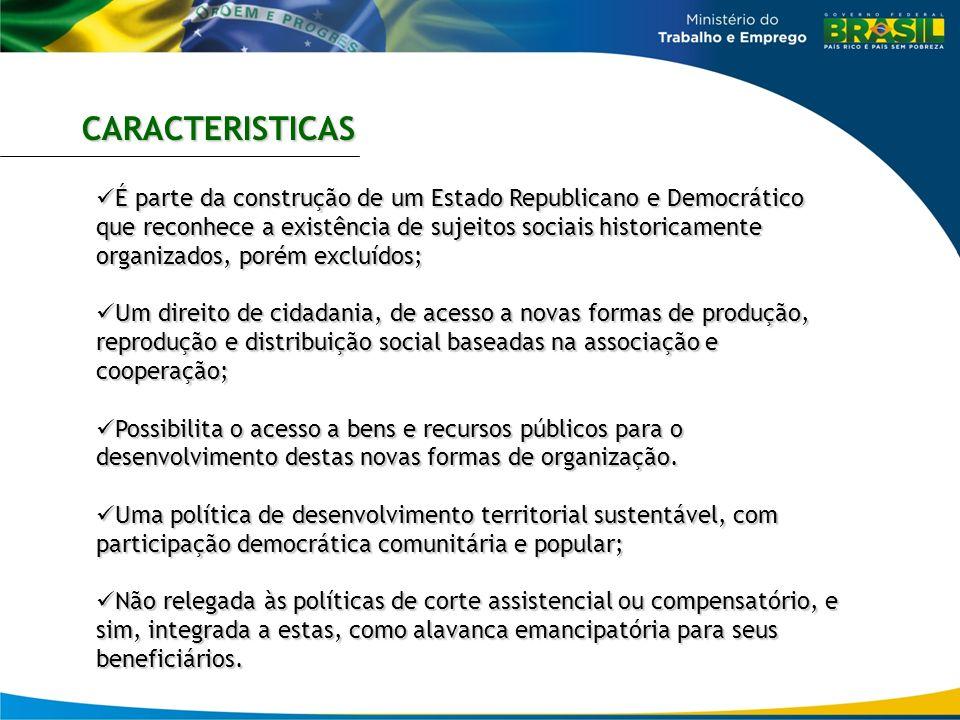 EIXOS DE ATUAÇÃO 1.RECONHECIMENTO LEGAL – ASSEGURAR DIREITOS (LEGISLAÇÃO) 2.