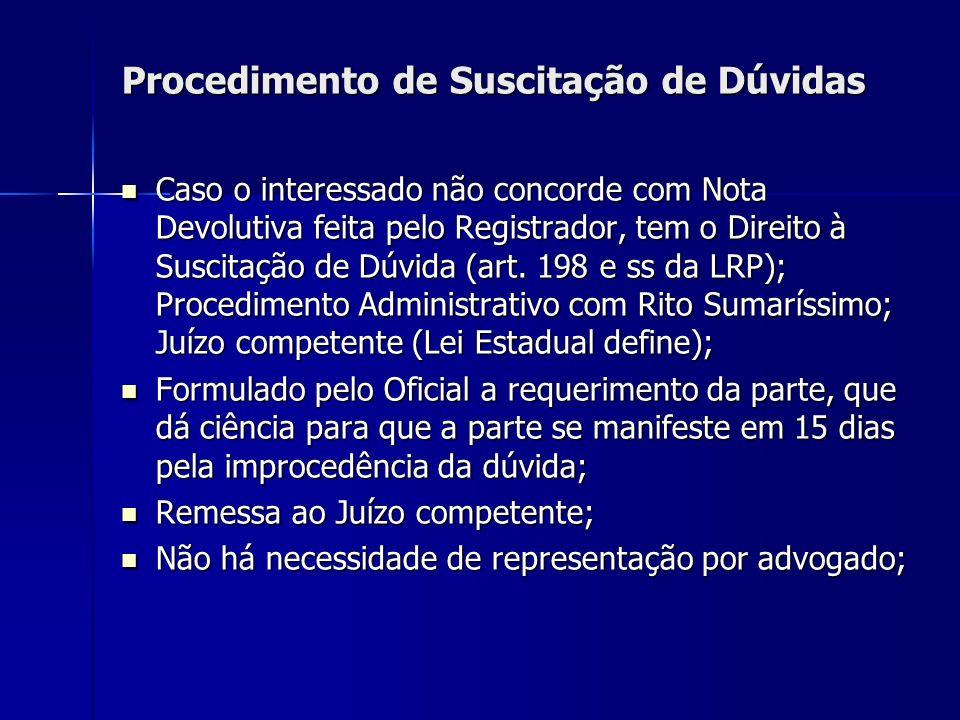 Procedimento de Suscitação de Dúvidas Caso o interessado não concorde com Nota Devolutiva feita pelo Registrador, tem o Direito à Suscitação de Dúvida