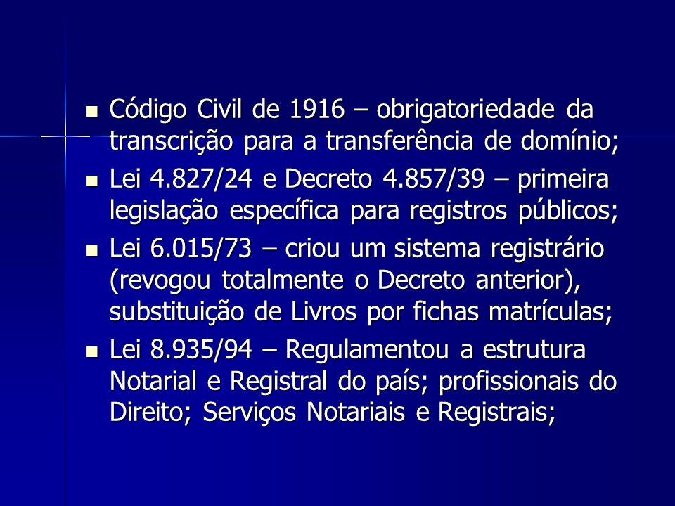 Código Civil de 1916 – obrigatoriedade da transcrição para a transferência de domínio; Código Civil de 1916 – obrigatoriedade da transcrição para a tr