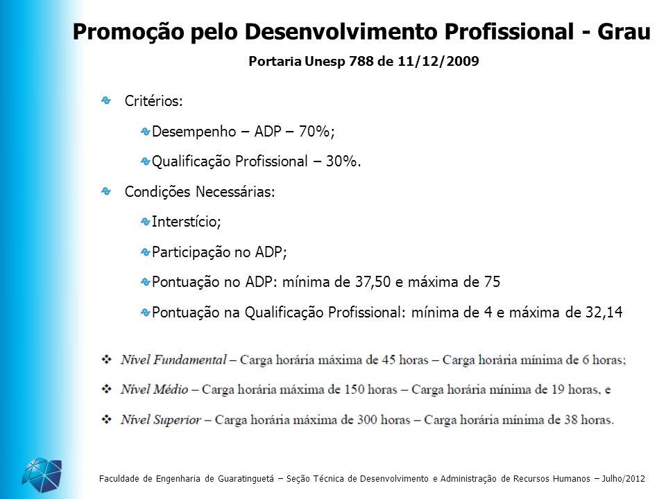Critérios: Desempenho – ADP – 70%; Qualificação Profissional – 30%. Condições Necessárias: Interstício; Participação no ADP; Pontuação no ADP: mínima