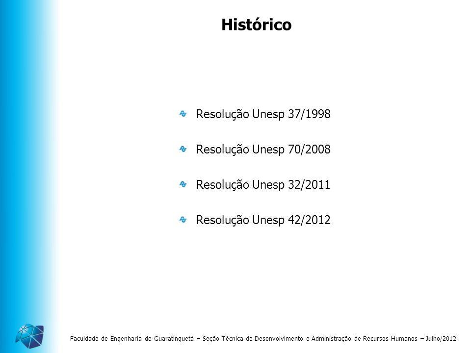 Faculdade de Engenharia de Guaratinguetá – Seção Técnica de Desenvolvimento e Administração de Recursos Humanos – Julho/2012 Histórico Resolução Unesp