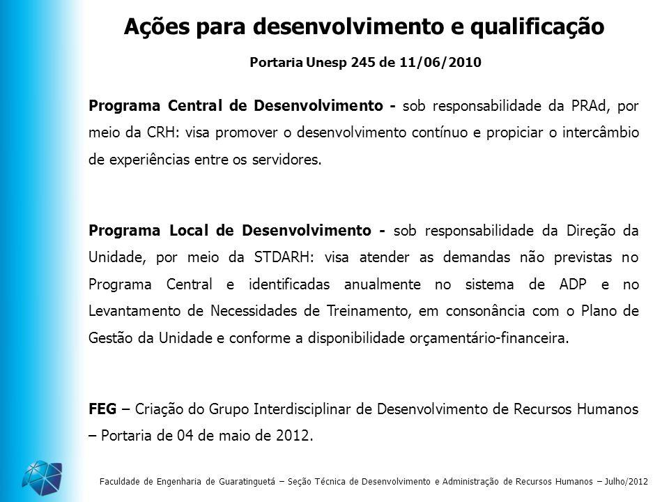 Faculdade de Engenharia de Guaratinguetá – Seção Técnica de Desenvolvimento e Administração de Recursos Humanos – Julho/2012 Ações para desenvolviment
