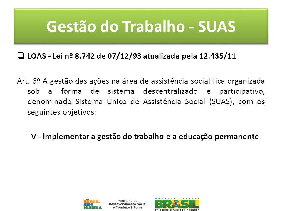 Gestão do Trabalho - SUAS LOAS - Lei nº 8.742 de 07/12/93 atualizada pela 12.435/11 Art. 6º A gestão das ações na área de assistência social fica orga