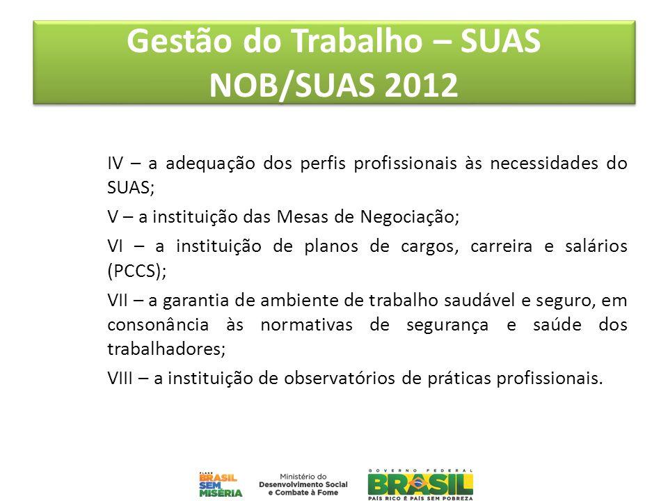 Gestão do Trabalho – SUAS NOB/SUAS 2012 IV – a adequação dos perfis profissionais às necessidades do SUAS; V – a instituição das Mesas de Negociação;