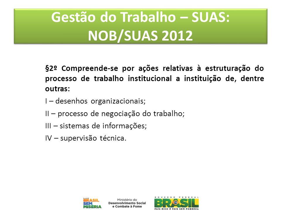 Gestão do Trabalho – SUAS: NOB/SUAS 2012 §2º Compreende-se por ações relativas à estruturação do processo de trabalho institucional a instituição de,