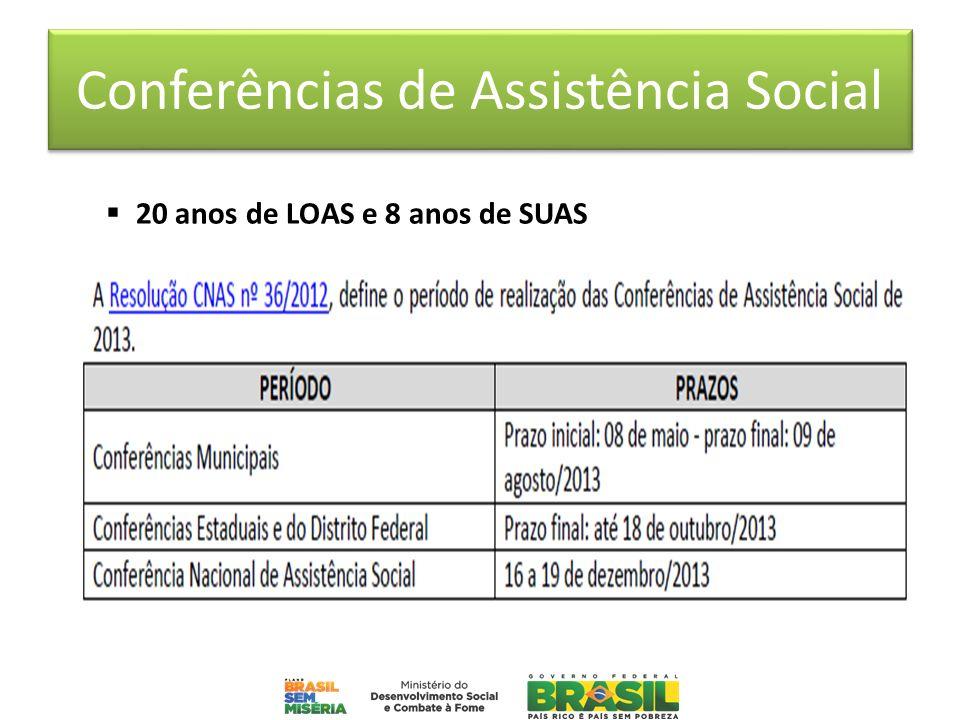 Conferências de Assistência Social 20 anos de LOAS e 8 anos de SUAS