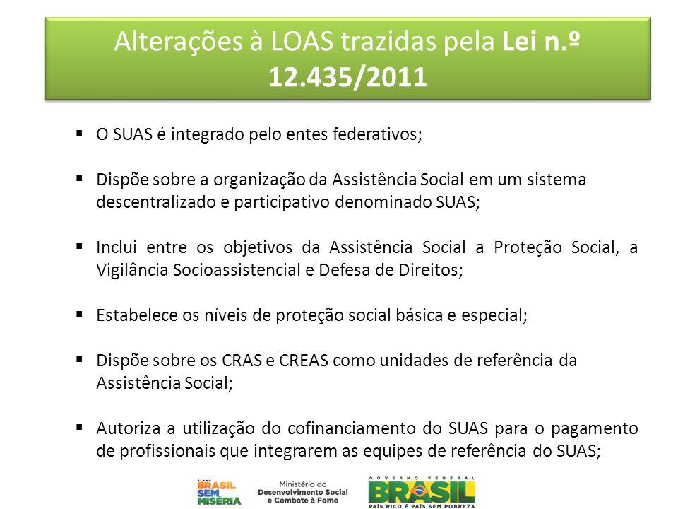 Alterações à LOAS trazidas pela Lei n.º 12.435/2011 O SUAS é integrado pelo entes federativos; Dispõe sobre a organização da Assistência Social em um