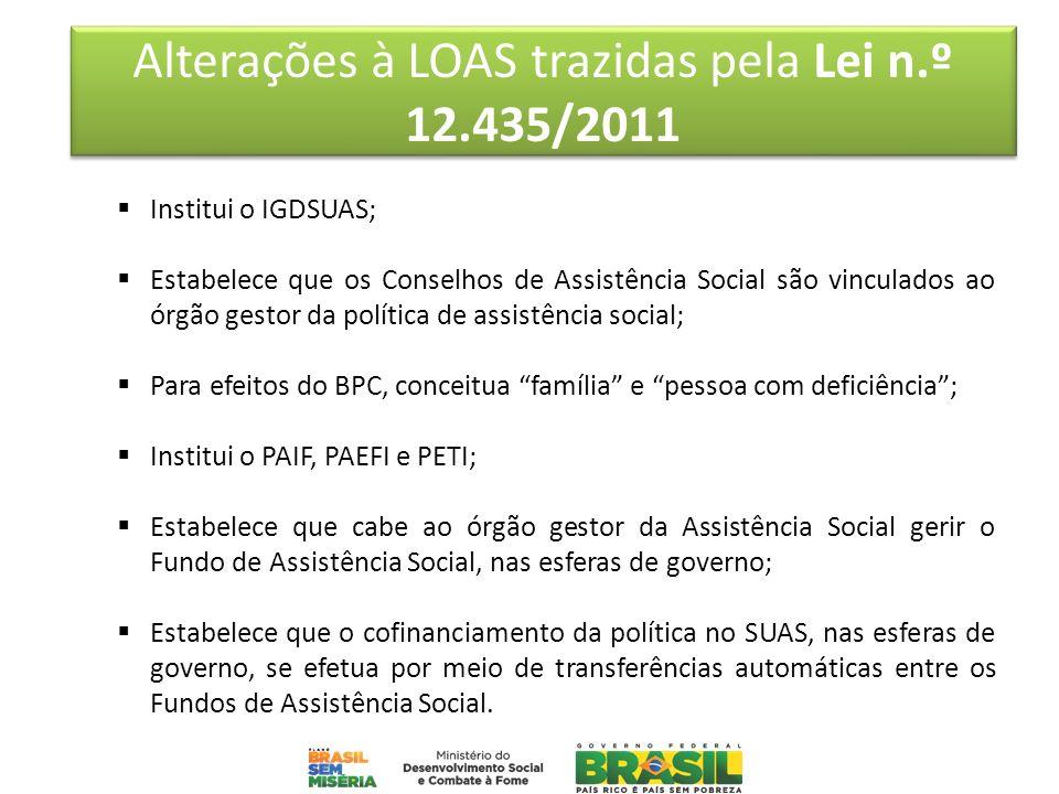 Alterações à LOAS trazidas pela Lei n.º 12.435/2011 Institui o IGDSUAS; Estabelece que os Conselhos de Assistência Social são vinculados ao órgão gest