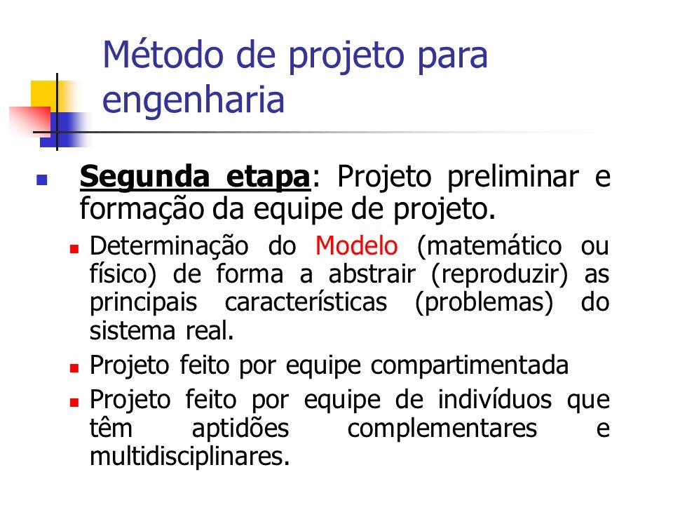 Segunda etapa: Projeto preliminar e formação da equipe de projeto. Determinação do Modelo (matemático ou físico) de forma a abstrair (reproduzir) as p