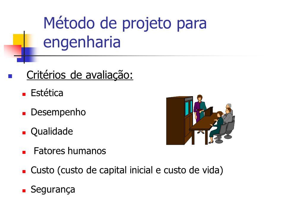 Critérios de avaliação: Estética Desempenho Qualidade Fatores humanos Custo (custo de capital inicial e custo de vida) Segurança Método de projeto par