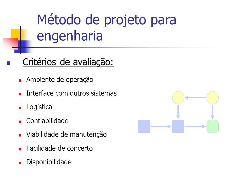 Critérios de avaliação: Ambiente de operação Interface com outros sistemas Logística Confiabilidade Viabilidade de manutenção Facilidade de concerto D