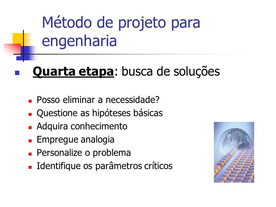 Quarta etapa: busca de soluções Posso eliminar a necessidade? Questione as hipóteses básicas Adquira conhecimento Empregue analogia Personalize o prob