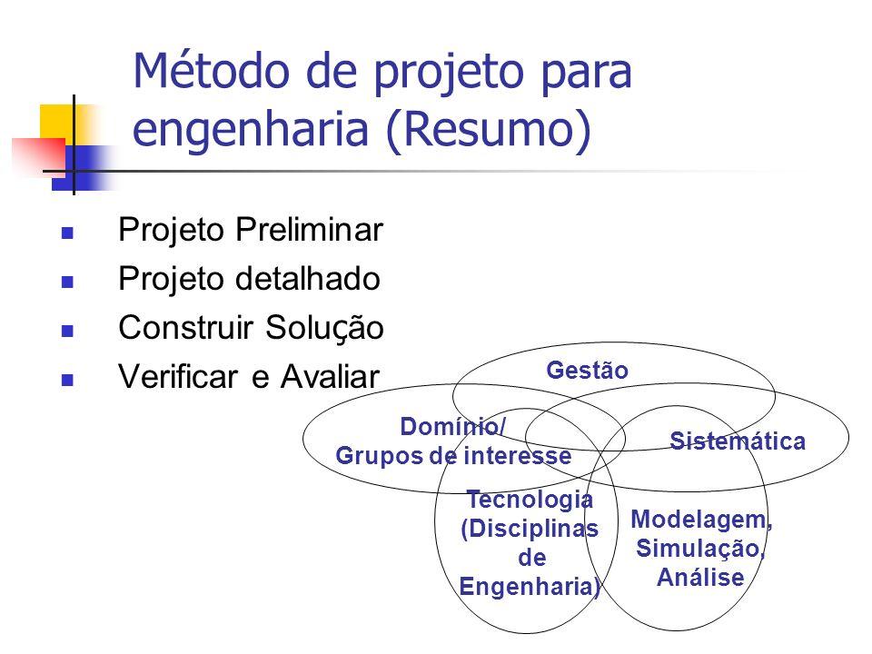 Projeto Preliminar Projeto detalhado Construir Solu ç ão Verificar e Avaliar Gestão Sistemática Domínio/ Grupos de interesse Tecnologia (Disciplinas d