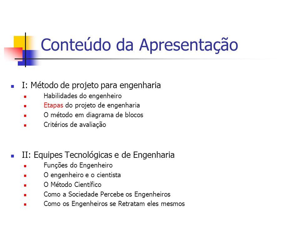 Conteúdo da Apresentação I: Método de projeto para engenharia Habilidades do engenheiro Etapas do projeto de engenharia O método em diagrama de blocos