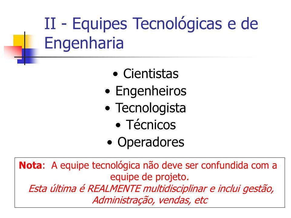20 Cientistas Engenheiros Tecnologista Técnicos Operadores Nota: A equipe tecnológica não deve ser confundida com a equipe de projeto. Esta última é R
