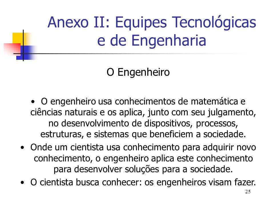 25 O Engenheiro O engenheiro usa conhecimentos de matemática e ciências naturais e os aplica, junto com seu julgamento, no desenvolvimento de disposit