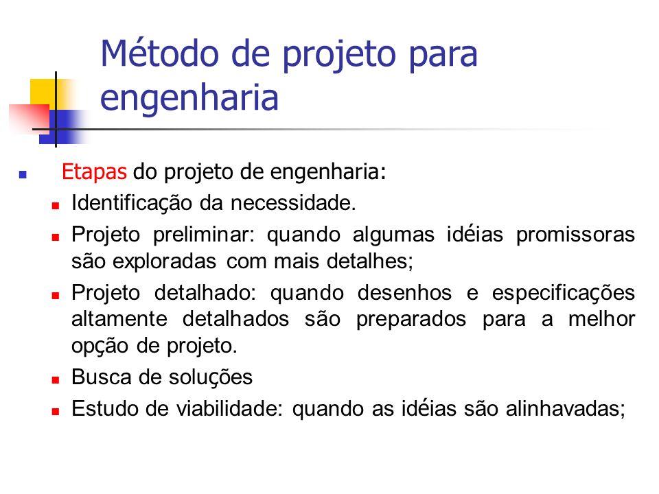 Etapas do projeto de engenharia: Identifica ç ão da necessidade. Projeto preliminar: quando algumas id é ias promissoras são exploradas com mais detal