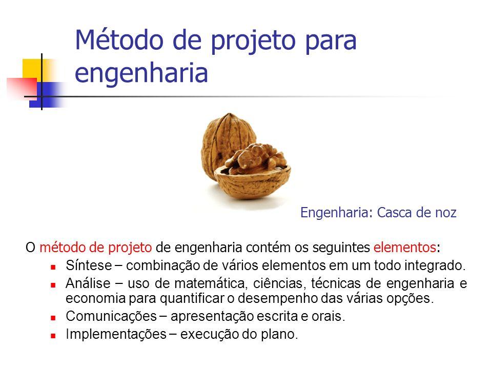 O método de projeto de engenharia contém os seguintes elementos: S í ntese – combina ç ão de v á rios elementos em um todo integrado. An á lise – uso