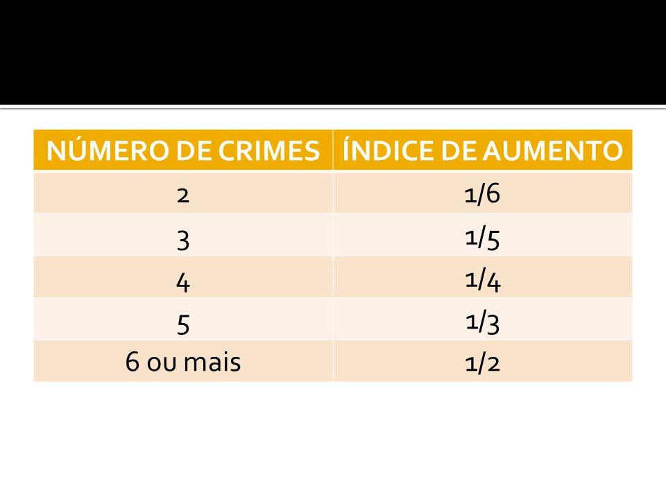 NÚMERO DE CRIMESÍNDICE DE AUMENTO 21/6 31/5 41/4 51/3 6 ou mais1/2