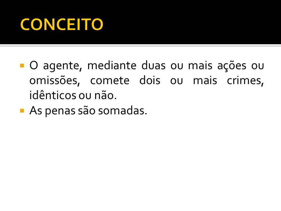 O agente, mediante duas ou mais ações ou omissões, comete dois ou mais crimes, idênticos ou não. As penas são somadas.