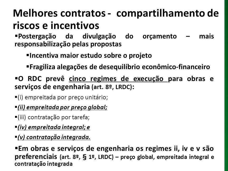 Melhores contratos - compartilhamento de riscos e incentivos Empreitada por preço global e empreitada integral (art.