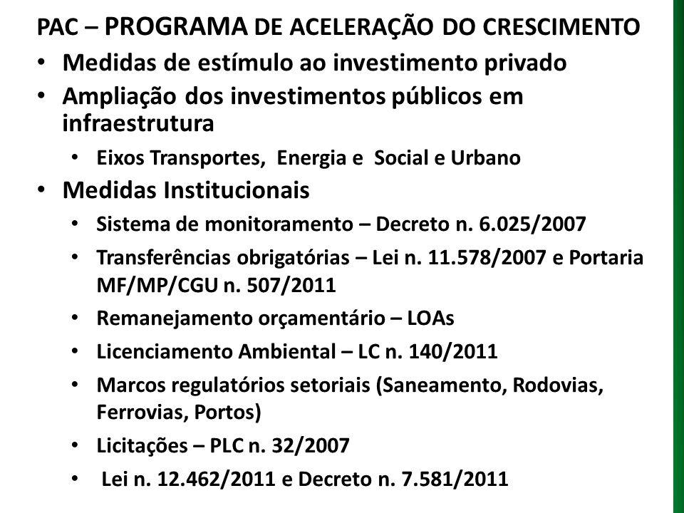 Medidas de estímulo ao investimento privado Ampliação dos investimentos públicos em infraestrutura Eixos Transportes, Energia e Social e Urbano Medida